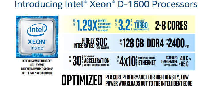 Successor to Intel's popular and home-lab-friendly Xeon D-1500 is