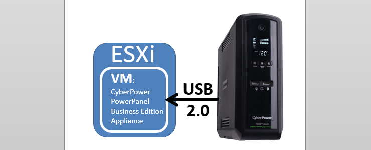 How to use a CyberPower UPS solution for proper automated shutdown