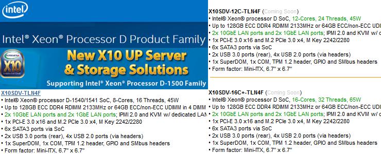 My 8 core Intel Xeon D-1541 arrives by mid February, no ETA on 12