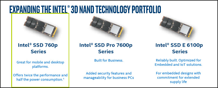 Intel SSD 760p Series M 2 NVMe will be available in up to 2TB