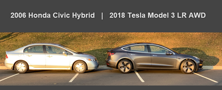 Tesla Model 3 replacing my 13 year old Honda Civic Hybrid, let's see